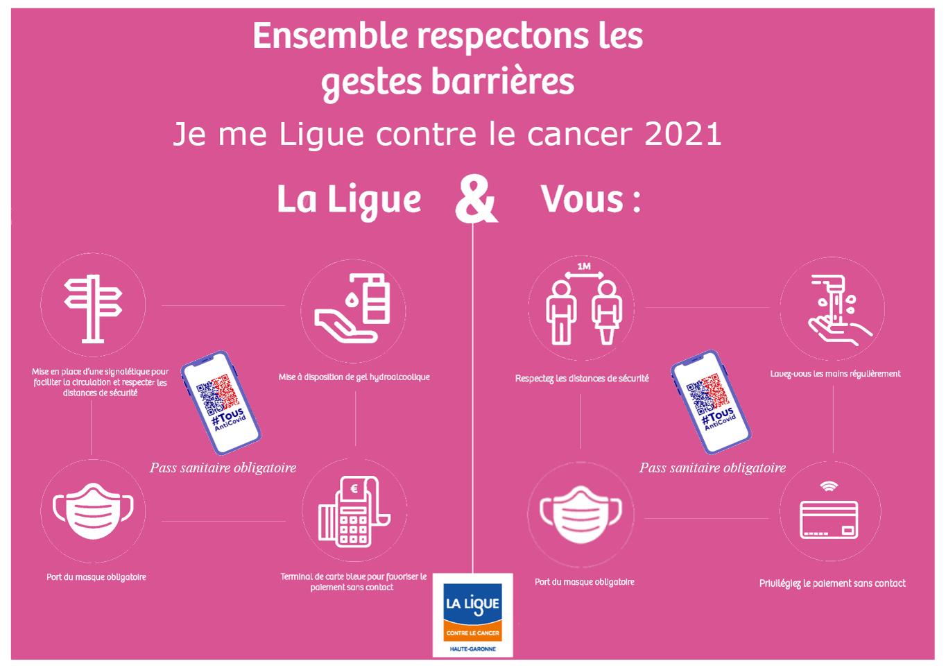 Infographie règles sanitaires JML_2021 - Ligue contre le cancer